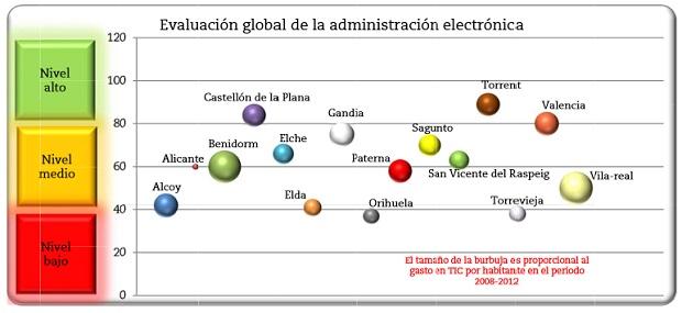 Sindicatura-Cuentas-Torrent-Paterna