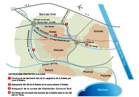 Xirivella-proyecto-barranco-saleta-rio-Turia