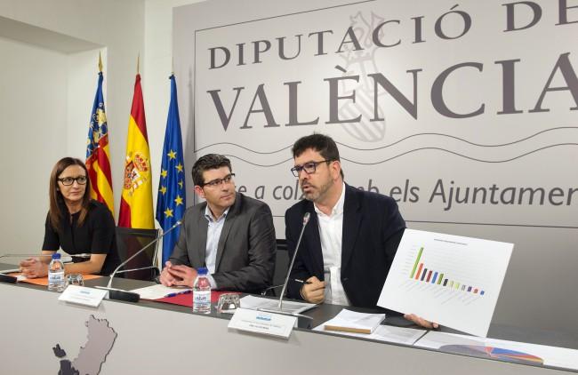 Diputacion. inversiones financieramente sostenibles 2015