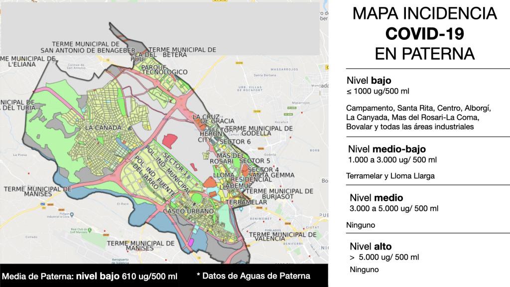 covId Paterna proyecto vigilancia